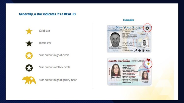 Homeland Security REAL ID star