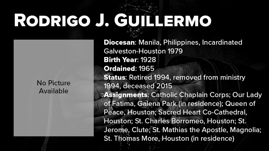 Priests accused of sexual abuse left off Archdiocese of Galveston