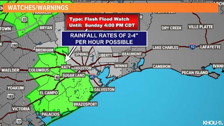 TIMELINE: Slow-moving showers, storms expected to last through Friday