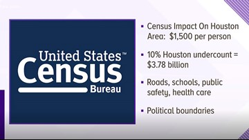 'We have to win people's trust' | Houston, Harris County kick off Census 2020 outreach