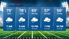 Houston-area Friday Football Forecast - Oct. 11, 2019