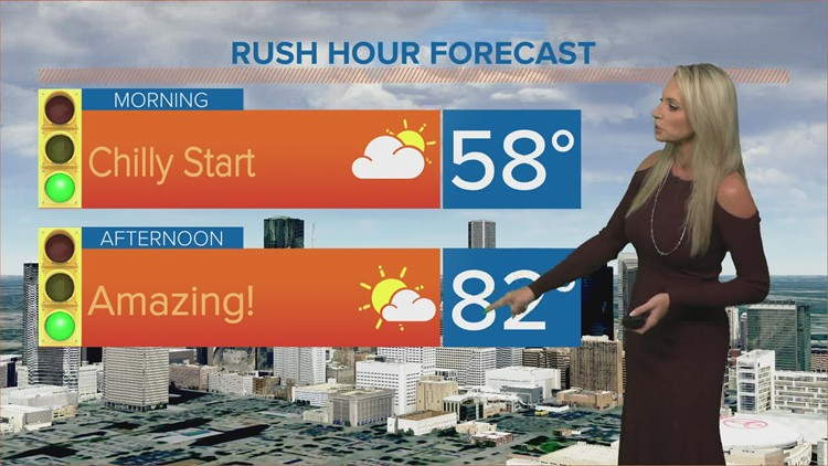 Houston Forecast: Another beautiful day