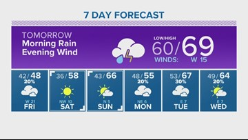 Houston Forecast: Rain starts late Wednesday night