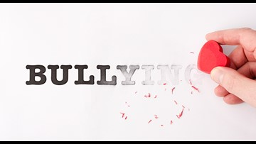 How to identify bullying