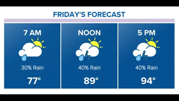 Houston Forecast: Heat, Humidity And The Tropics