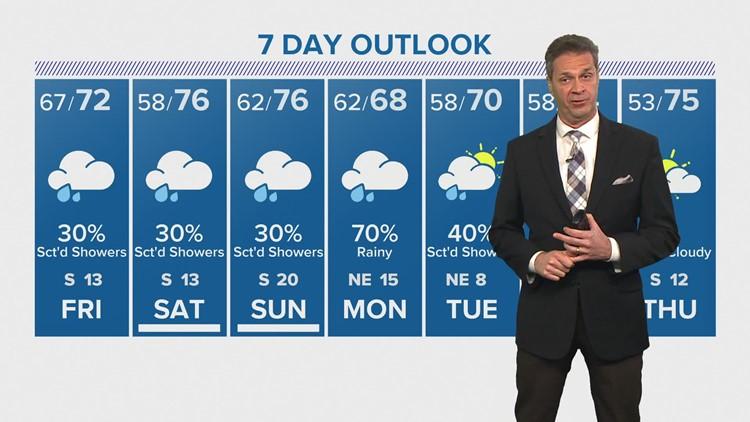 Houston forecast: Rain chances stick around through the weekend