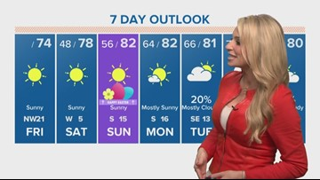 Friday's noon forecast update with Chita Craft