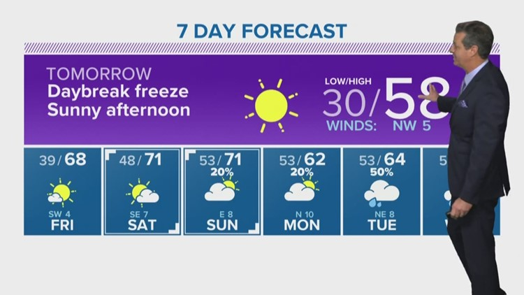 Houston Forecast: Light freeze extended Wednesday night, Thursday morning