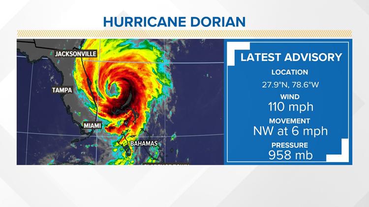 Dorian Tuesday 5p