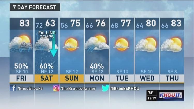 Khou Weather Map.Khou Weather Radar Houston Tx