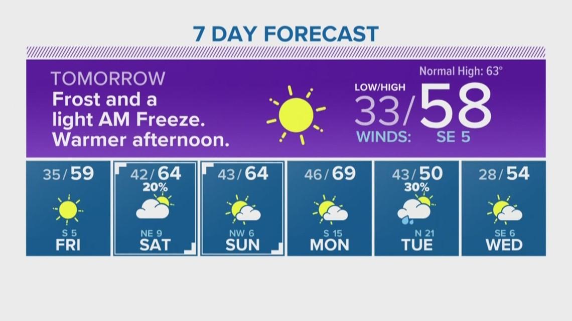 Houston Forecast: Light freeze Thursday morning for areas north of I-10
