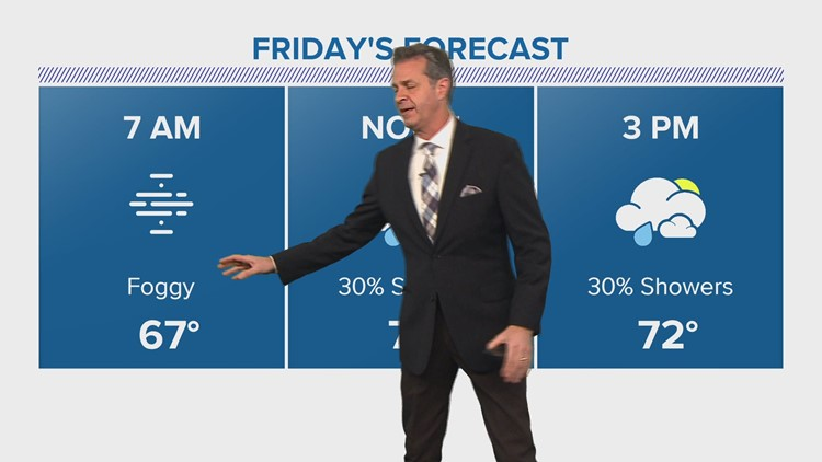 More fog, rain and drizzle into the weekend