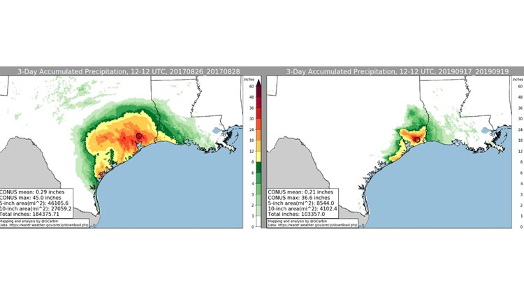 Tropical Storm Imelda vs. Hurricane Harvey
