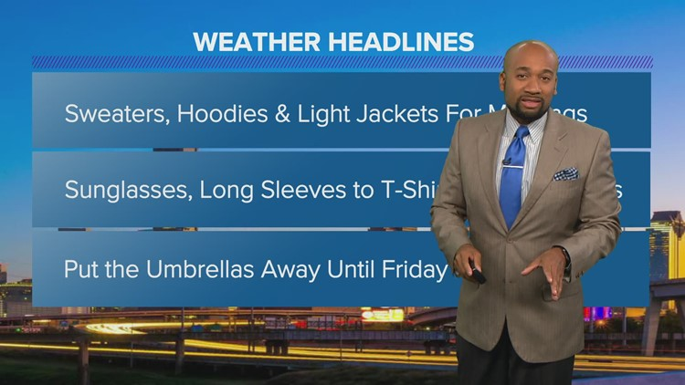 Houston Forecast: A dry & sunny stretch of weather