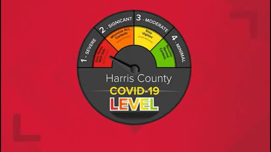 Harris County raises COVID threat level to 'red,' healthcare system near 'breaking point'