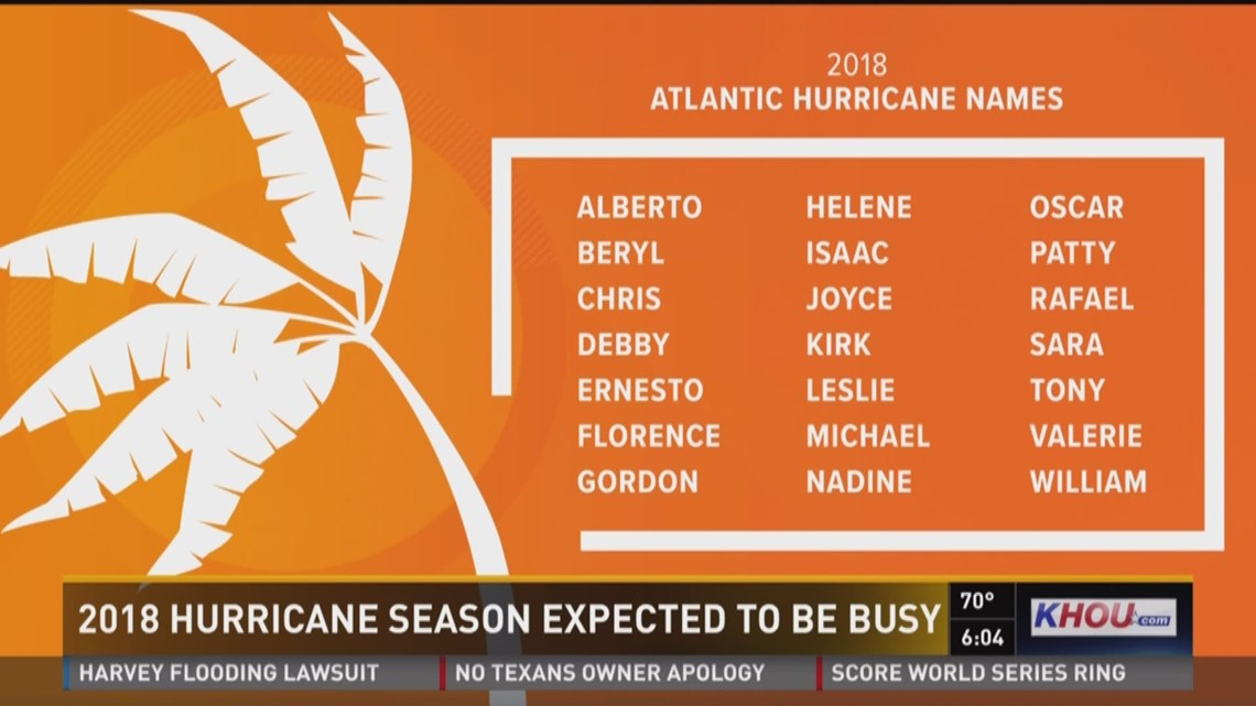 2018 hurricane season expected to be busy