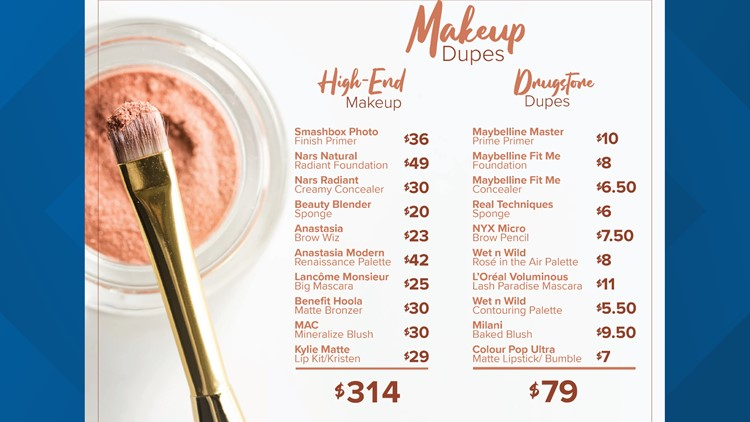 high end vs drugstore makeup dupes price comparison