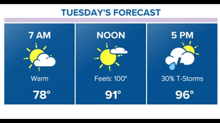 Houston Forecast: More Heat, Plus A Rain Chance