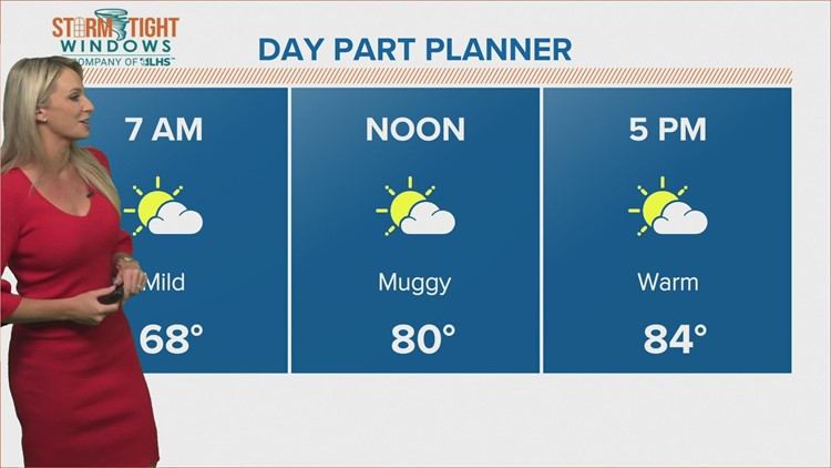 Higher humidity starting today