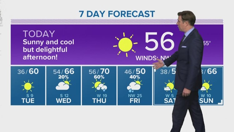 Houston Forecast: Sunny and cold on Monday