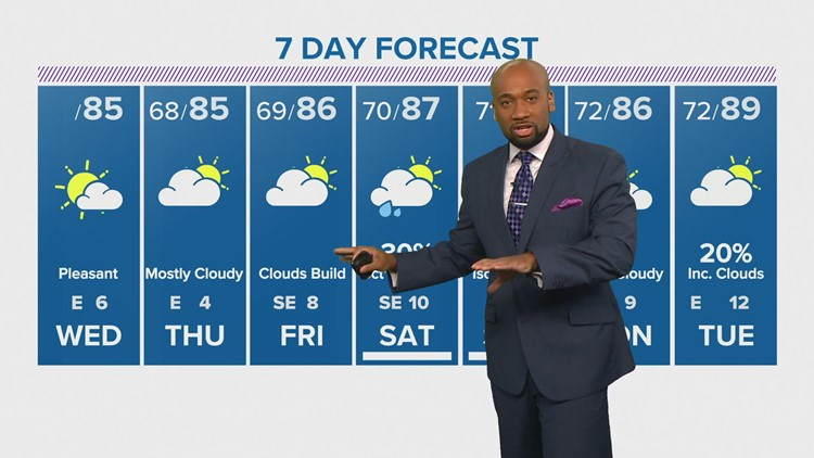 Houston forecast: More humidity building this week before rain chances return this weekend