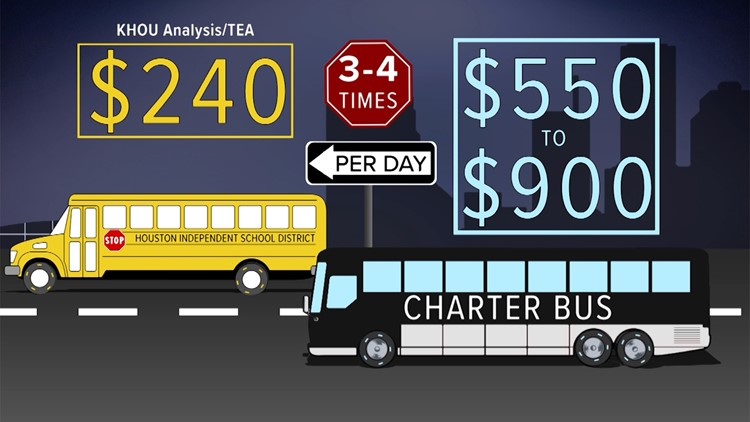 Charter bus HISD graphic