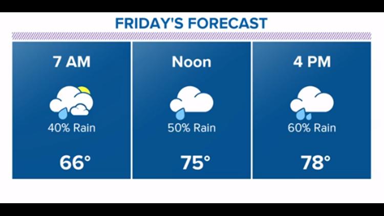 Houston forecast: Rain chances increasing tonight