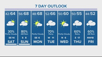 Weekend forecast with Blake Mathews for Jan. 25-26