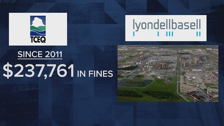 LyondellBasell in La Porte fined for 5 pollution violations before deadly acid leak