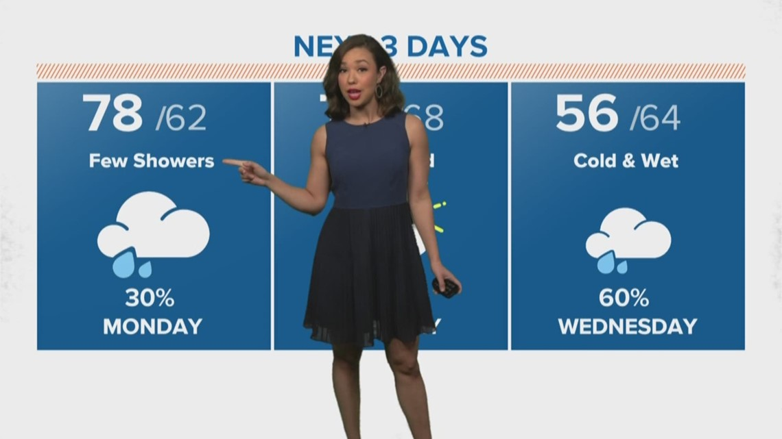 Houston Forecast: Wet weather with a big temperature drop this week
