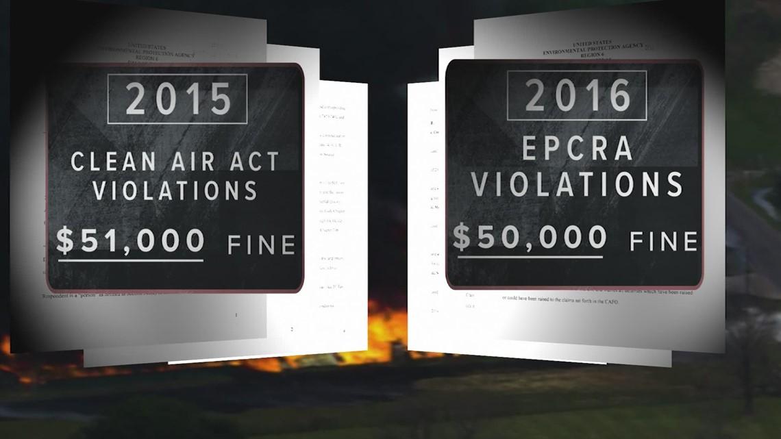 K-Solv fined $100K for environmental violations last decade