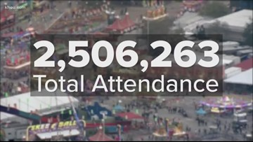 RodeoHouston 2019 by the numbers
