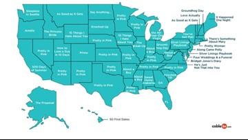 Most popular rom coms