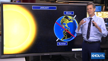 Welcome to KHOU Weather School | Our meteorologists are here to teach while your kids are out of school