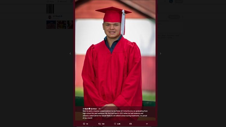 Cristian Beasley Graduate
