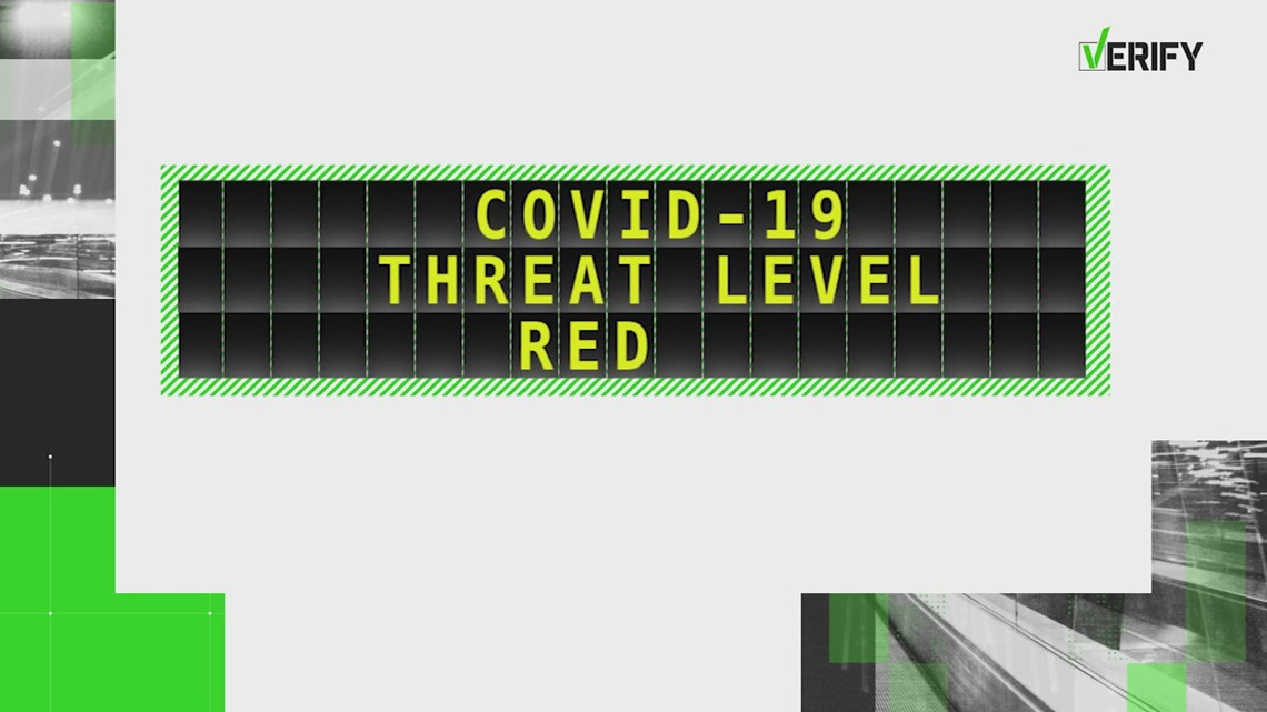 VERIFY: Harris County is still at a Red COVID-19 threat level
