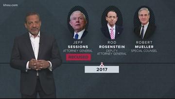 Mueller Report: How did we get here