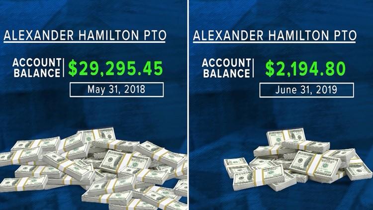Alexander Hamilto PTO account balances