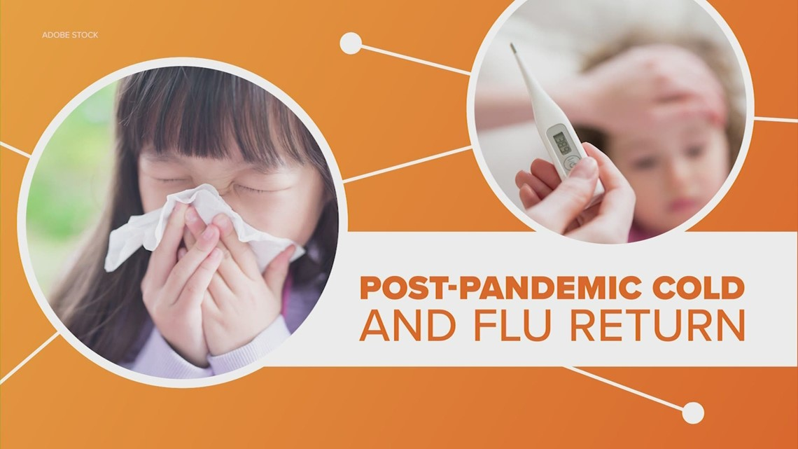 Connect the Dots: Cold and flu making a comeback