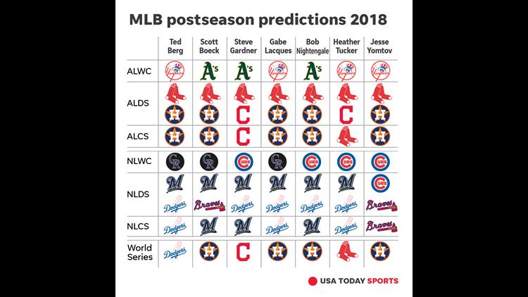 mlb-postseason-predictions-2018_1538485497572.png