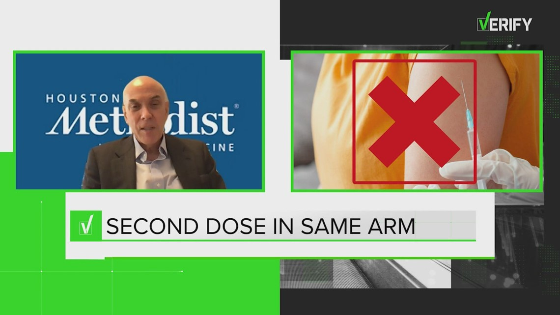 VERIFY: Yes, the COVID-19 vaccine could impact your menstrual cycle