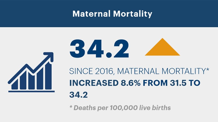 Mother Mortality_1540497731099.jpg.jpg