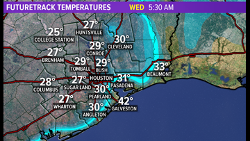 Weather Blog: Freezing temperatures out the door this morning