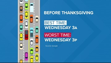 Tips on how to avoid the dreaded Thanksgiving traffic