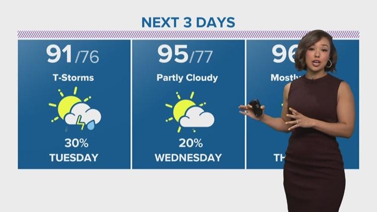 Weather on KHOU for Houston