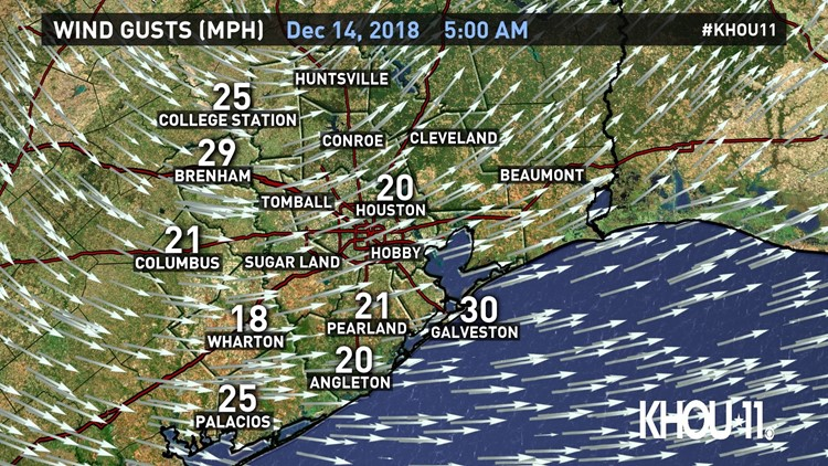 Houston Forecast: Temperatures to pick up this weekend as wind gusts settle down