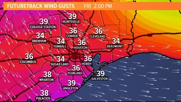 What to expect with Friday's strong winds in the Houston area