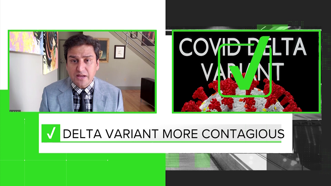 VERIFY: Separating fact from fiction with the Delta variant