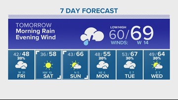 Houston Forecast: Thursday morning rain; strong winds in the afternoon