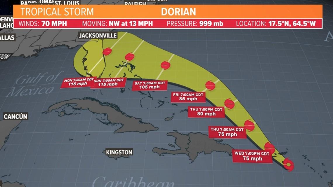 tropical storm dorian  forecast track  spaghetti models